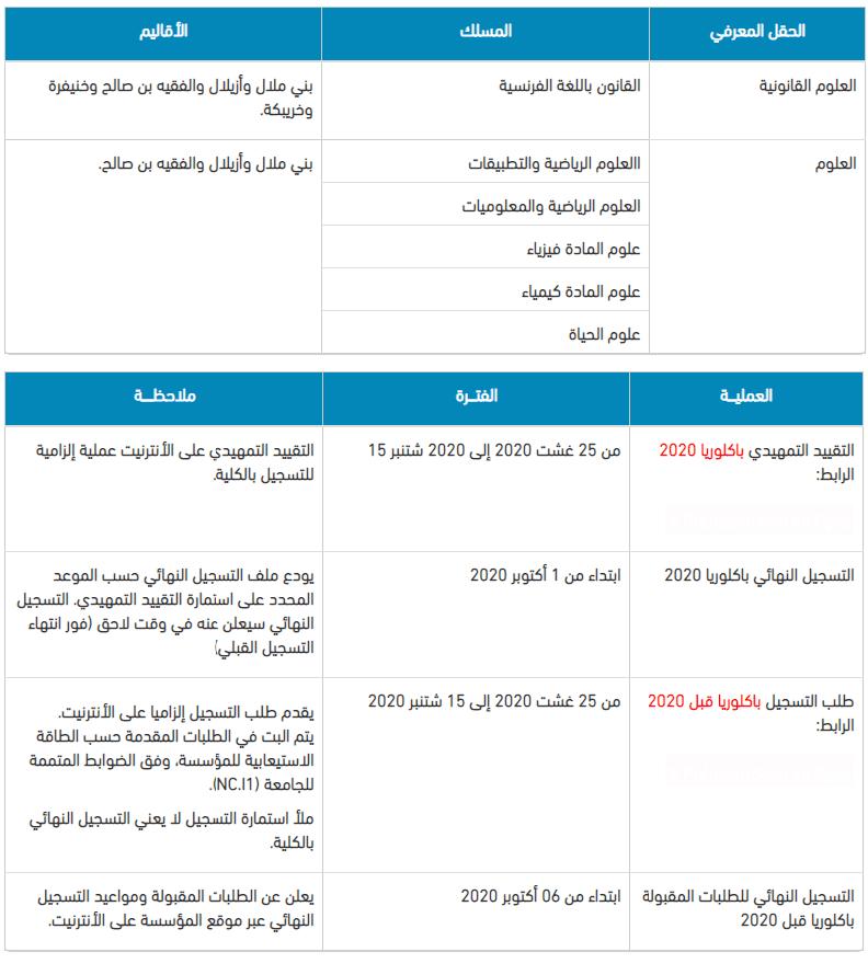 التسجيل القبلي والنهائي بالكلية متعددة التخصصات بني ملال