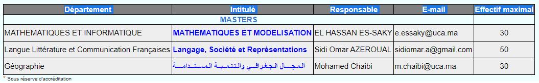 candidaturemaster-fps.uca.ma